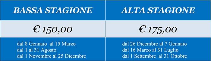 prezzo camera quintupla Firenze